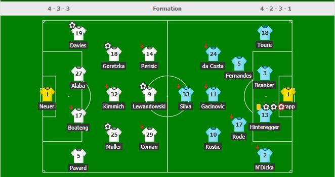 Susunan Pemain Bayern Munchen vs Eintracht Frankfurt