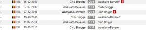 Rekor pertemuan Club Brugge vs Waasland-Beveren (Whoscored)