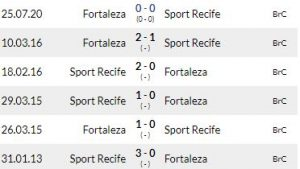 Rekor pertemuan Fortaleza vs Sport Recife (Forebet)