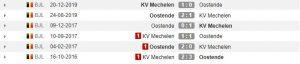Rekor pertemuan KV Mechelen vs Oostende (Whoscored)