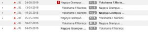 Rekor pertemuan Nagoya Grampus Eight vs Yokohama F. Marinos (Whoscored)
