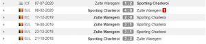 Rekor pertemuan Zulte Waregem vs Sporting Charleroi (Whoscored)