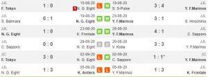 Tren performa Nagoya Grampus Eight vs Yokohama F. Marinos (Whoscored)