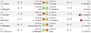 Tren performa Zulte Waregem vs Sporting Charleroi (Whoscored)